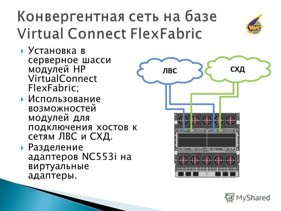 Установка в серверное шасси модулей HP VirtualConnect FlexFabric; Использование возможностей модулей для подключения хостов к сетям ЛВС и СХД. Разделение адаптеров NC553i на виртуальные адаптеры.