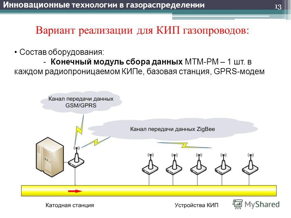 Вариант реализации для КИП газопроводов: Инновационные технологии в газораспределении Состав оборудования: - Конечный модуль сбора данных МТМ-РМ – 1 шт. в каждом радиопроницаемом КИПе, базовая станция, GPRS-модем 13