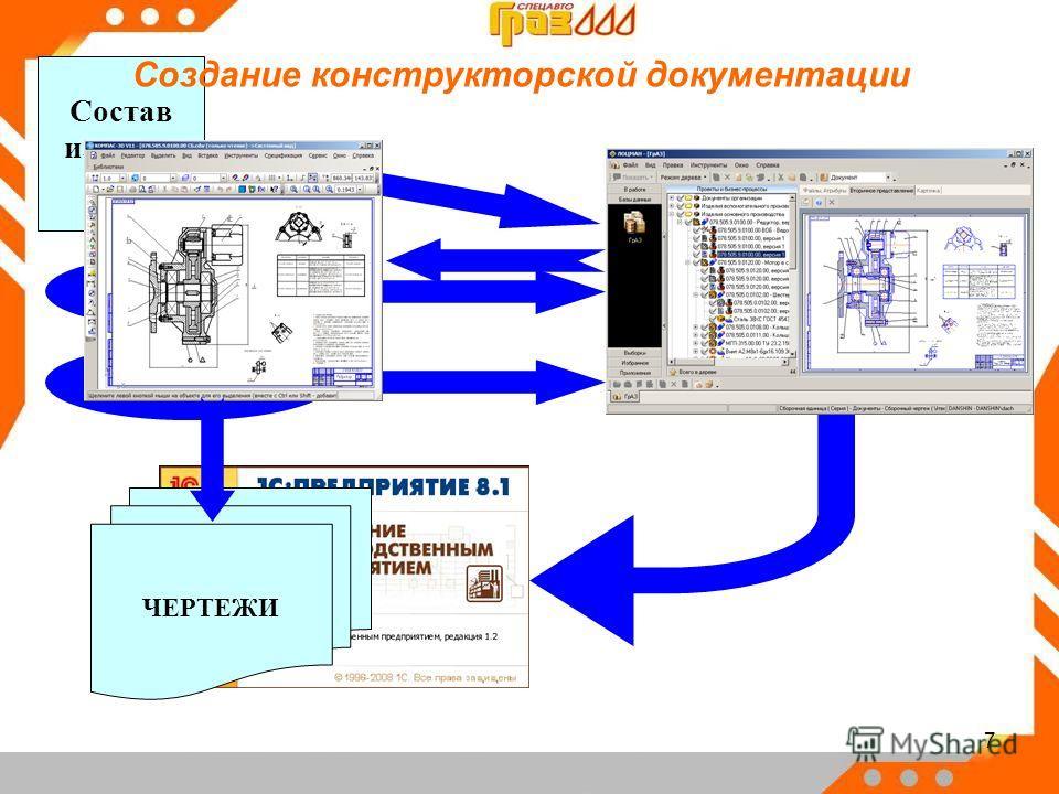 7 Состав изделия МиС Комплектующие ЧЕРТЕЖИ Создание конструкторской документации