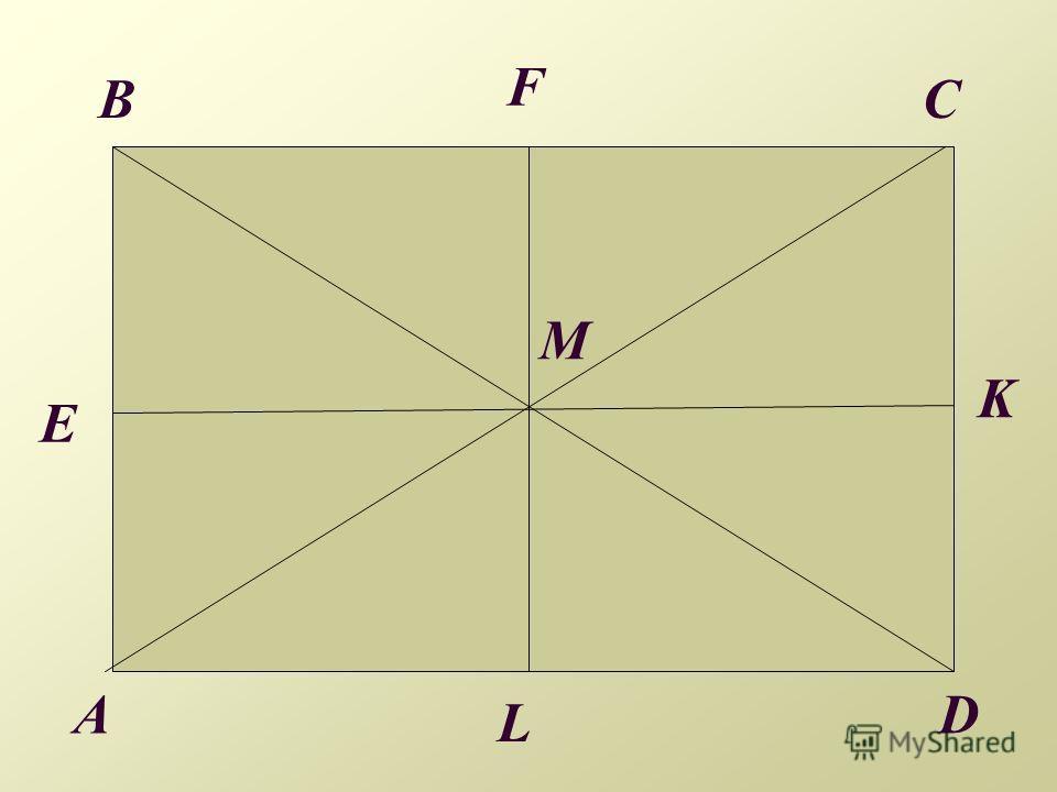 c - гипотенуза а - катет b - катет Какая фигура называется прямоугольным треугольником? S пр.тр. -?