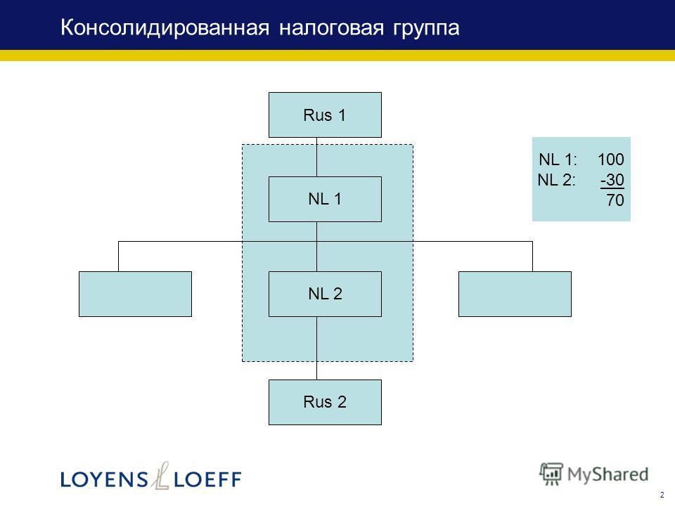 2 Консолидированная налоговая группа Rus 1 NL 1 NL 2 Rus 2 NL 1: 100 NL 2: -30 70