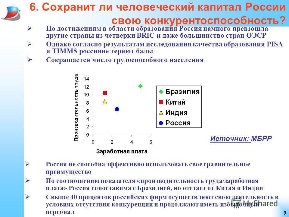 9 6. Сохранит ли человеческий капитал России свою конкурентоспособность? По достижениям в области образования Россия намного превзошла другие страны из четверки BRIC и даже большинство стран ОЭСР Однако согласно результатам исследования качества обра