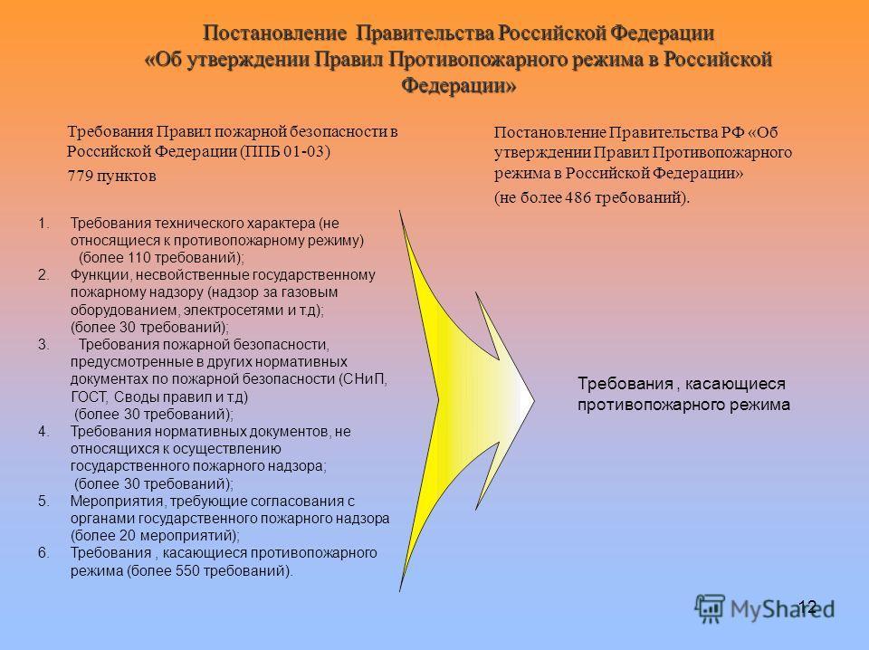 Требования Правил пожарной безопасности в Российской Федерации (ППБ 01-03) 779 пунктов 1.Требования технического характера (не относящиеся к противопожарному режиму) (более 110 требований); 2.Функции, несвойственные государственному пожарному надзору