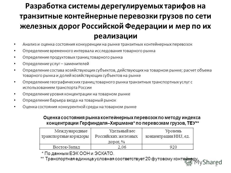 8 Разработка системы дерегулируемых тарифов на транзитные контейнерные перевозки грузов по сети железных дорог Российской Федерации и мер по их реализации Анализ и оценка состояния конкуренции на рынке транзитных контейнерных перевозок Определение вр