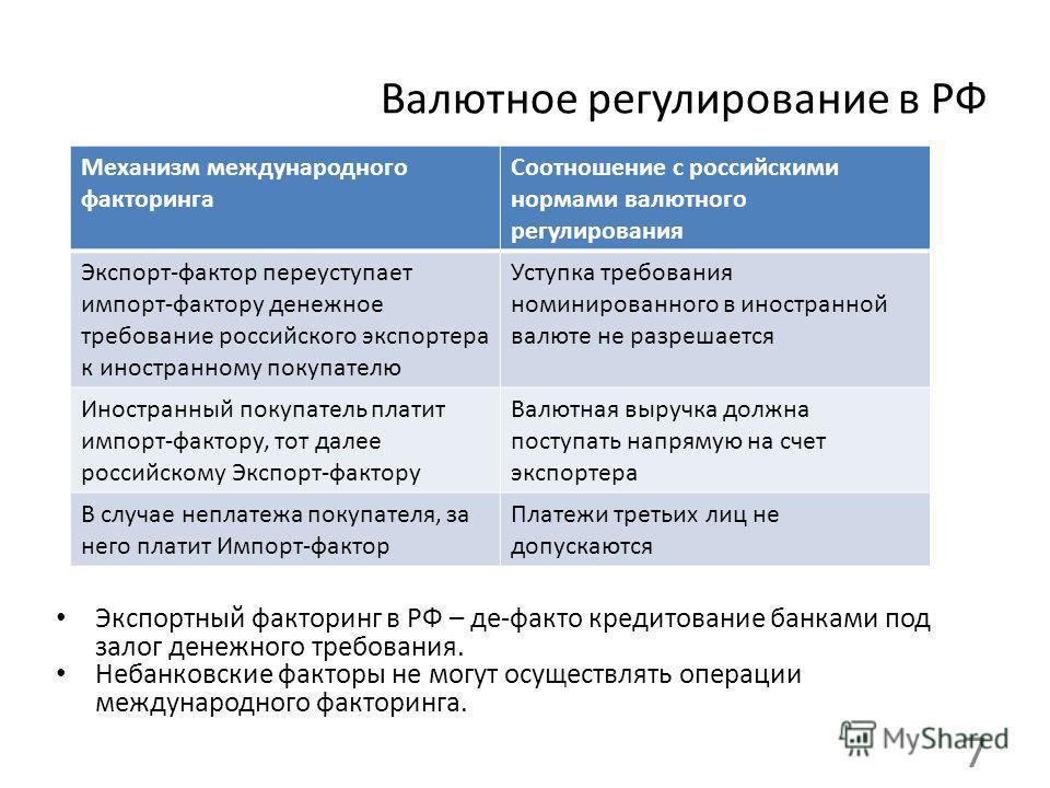 Валютное регулирование в РФ 7 Механизм международного факторинга Соотношение с российскими нормами валютного регулирования Экспорт-фактор переуступает импорт-фактору денежное требование российского экспортера к иностранному покупателю Уступка требова