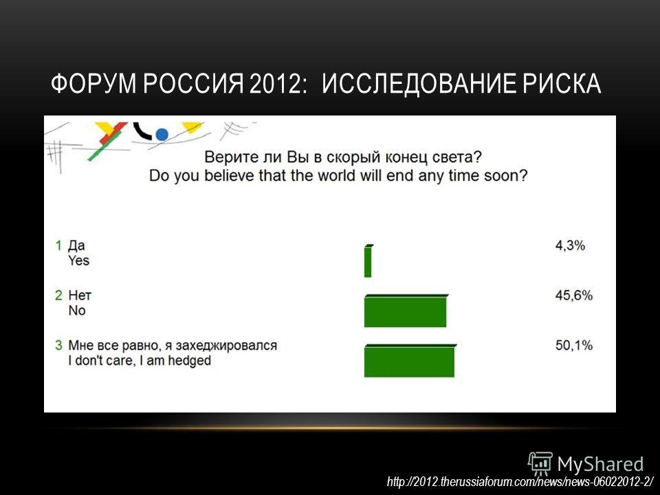 ФОРУМ РОССИЯ 2012: ИССЛЕДОВАНИЕ РИСКА http://2012.therussiaforum.com/news/news-06022012-2/
