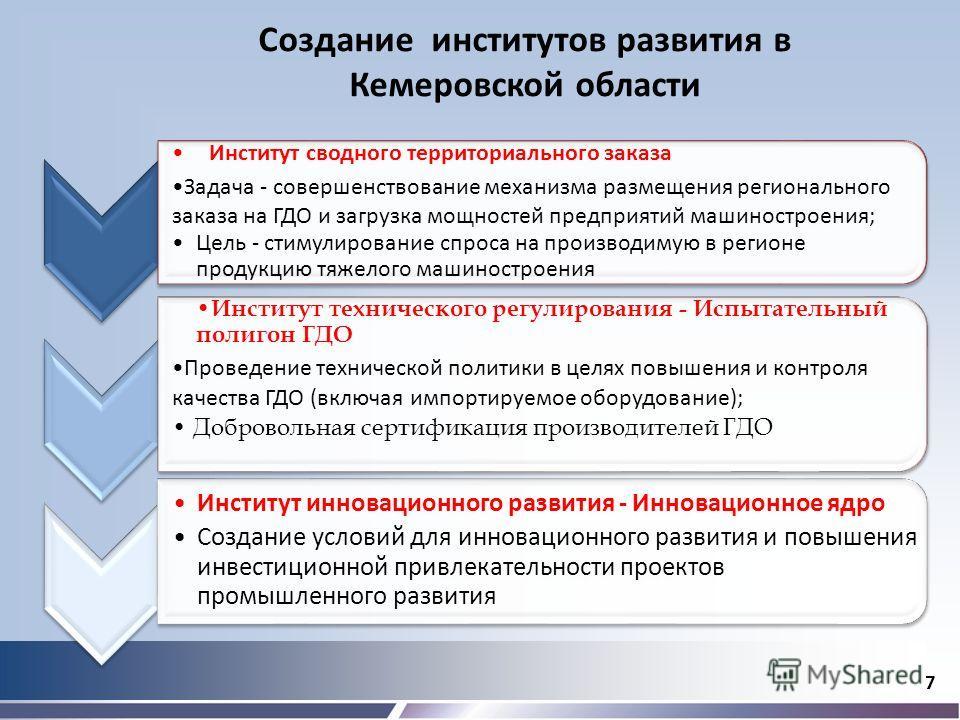 7 Институт сводного территориального заказа Задача - совершенствование механизма размещения регионального заказа на ГДО и загрузка мощностей предприятий машиностроения; Цель - стимулирование спроса на производимую в регионе продукцию тяжелого машинос