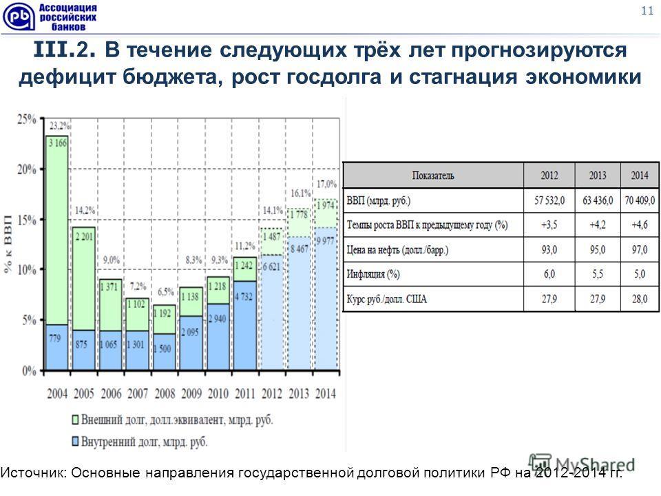 11 III. 2. В течение следующих трёх лет прогнозируются дефицит бюджета, рост госдолга и стагнация экономики Источник: Основные направления государственной долговой политики РФ на 2012-2014 гг.