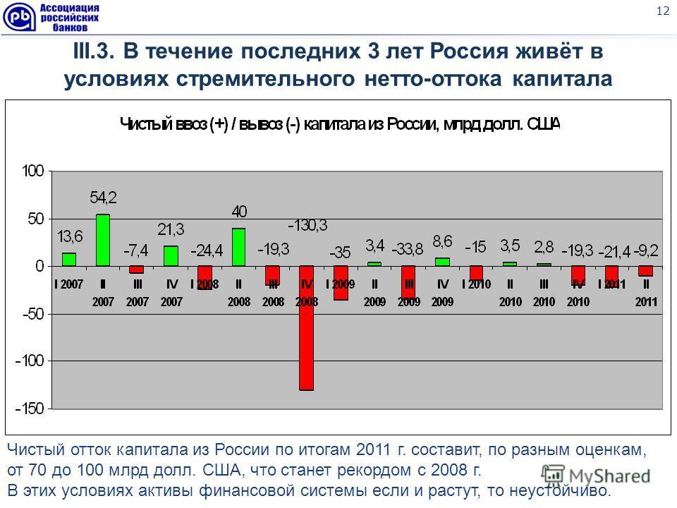 12 III.3. В течение последних 3 лет Россия живёт в условиях стремительного нетто-оттока капитала Чистый отток капитала из России по итогам 2011 г. составит, по разным оценкам, от 70 до 100 млрд долл. США, что станет рекордом с 2008 г. В этих условиях