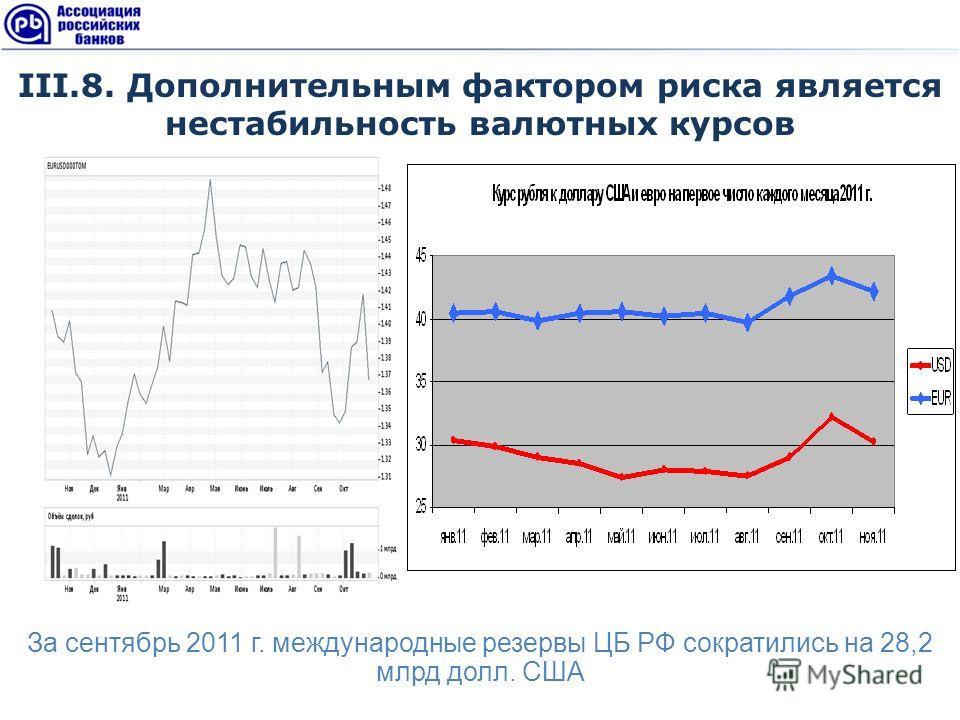 III.8. Дополнительным фактором риска является нестабильность валютных курсов За сентябрь 2011 г. международные резервы ЦБ РФ сократились на 28,2 млрд долл. США