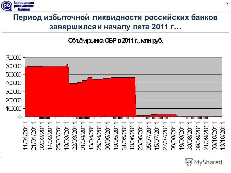 3 Период избыточной ликвидности российских банков завершился к началу лета 2011 г…