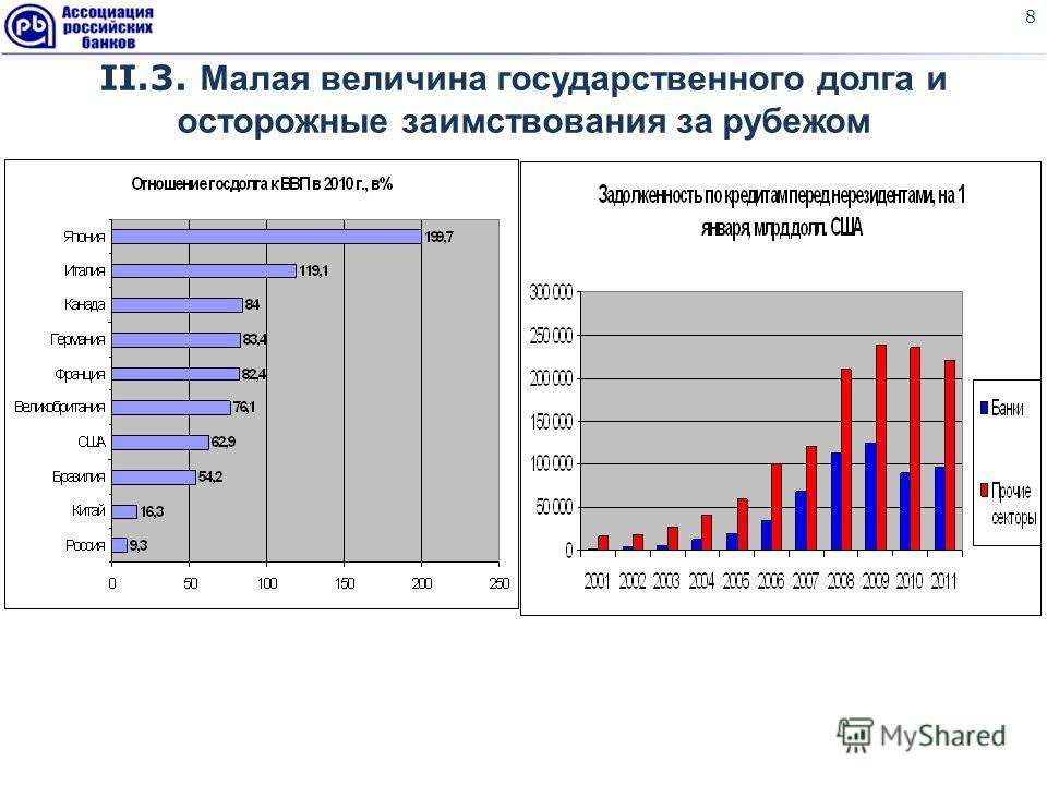 8 II.3. Малая величина государственного долга и осторожные заимствования за рубежом