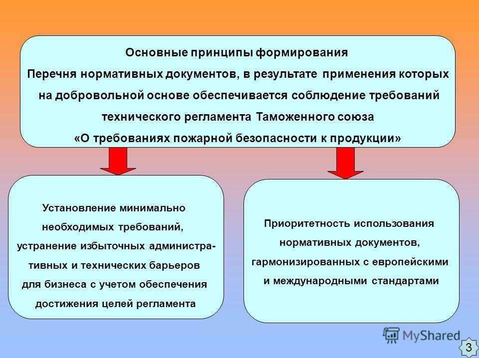 3 Установление минимально необходимых требований, устранение избыточных администра- тивных и технических барьеров для бизнеса с учетом обеспечения достижения целей регламента Основные принципы формирования Перечня нормативных документов, в результате