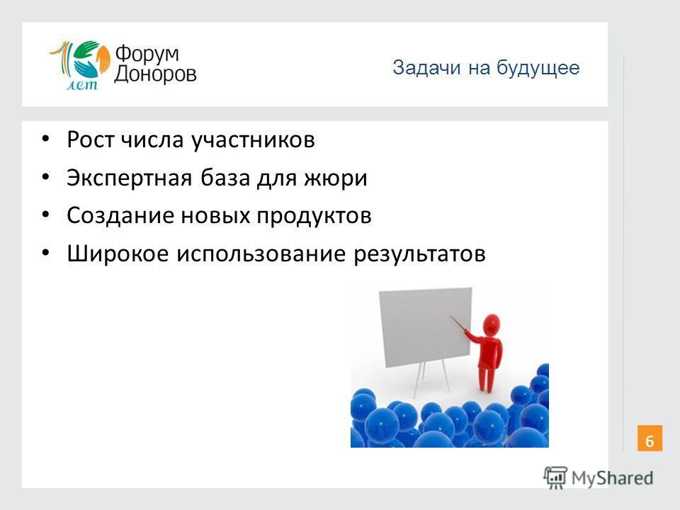 Рост числа участников Экспертная база для жюри Создание новых продуктов Широкое использование результатов Задачи на будущее 6