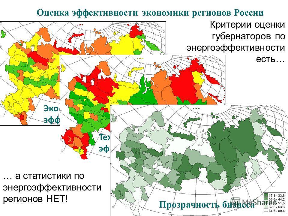Критерии оценки губернаторов по энергоэффективности есть… Оценка эффективности экономики регионов России Эко-энергетическая эффективность Технологическая эффективность Прозрачность бизнеса … а статистики по энергоэффективности регионов НЕТ!