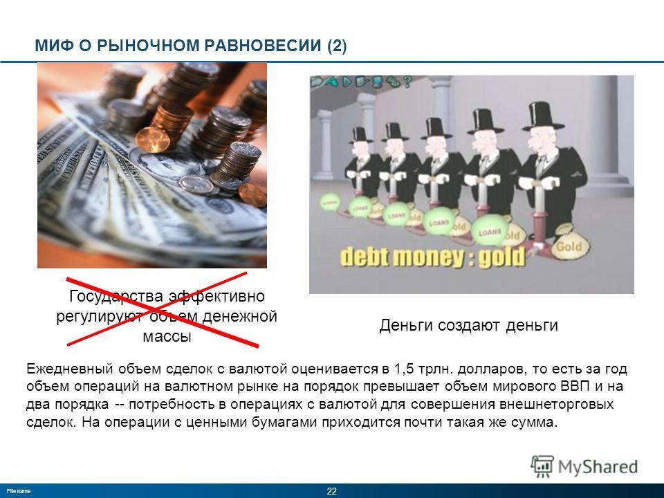 22 File name МИФ О РЫНОЧНОМ РАВНОВЕСИИ (2) Ежедневный объем сделок с валютой оценивается в 1,5 трлн. долларов, то есть за год объем операций на валютном рынке на порядок превышает объем мирового ВВП и на два порядка -- потребность в операциях с валют