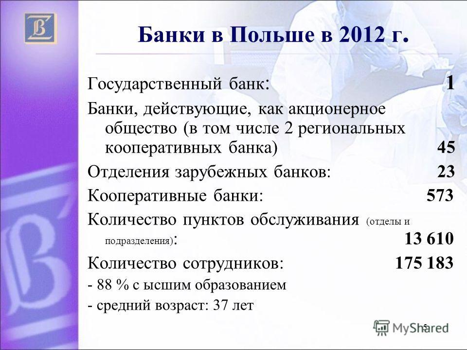 5 Банки в Польше в 2012 г. Государственный банк : 1 Банки, действующие, как акционерное общество (в том числе 2 региональных кооперативных банка) 45 Отделения зарубежных банков: 23 Кооперативные банки: 573 Количество пунктов обслуживания (отделы и по