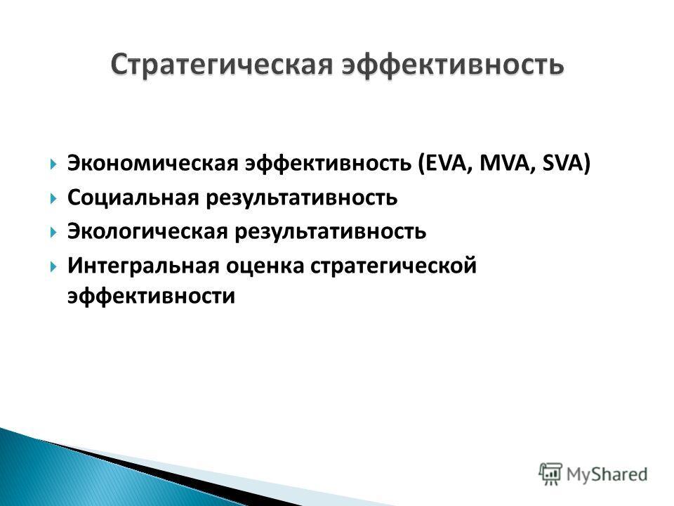 Экономическая эффективность (EVA, MVA, SVA) Социальная результативность Экологическая результативность Интегральная оценка стратегической эффективности