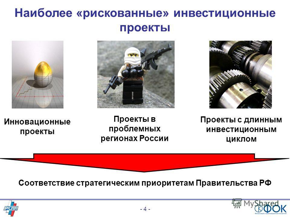 Наиболее «рискованные» инвестиционные проекты - 4 - Инновационные проекты Проекты в проблемных регионах России Проекты с длинным инвестиционным циклом Соответствие стратегическим приоритетам Правительства РФ