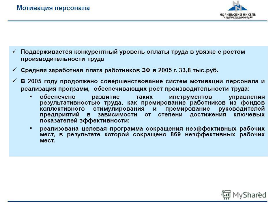 7 Мотивация персонала Поддерживается конкурентный уровень оплаты труда в увязке с ростом производительности труда Средняя заработная плата работников ЗФ в 2005 г. 33,8 тыс.руб. В 2005 году продолжено совершенствование систем мотивации персонала и реа