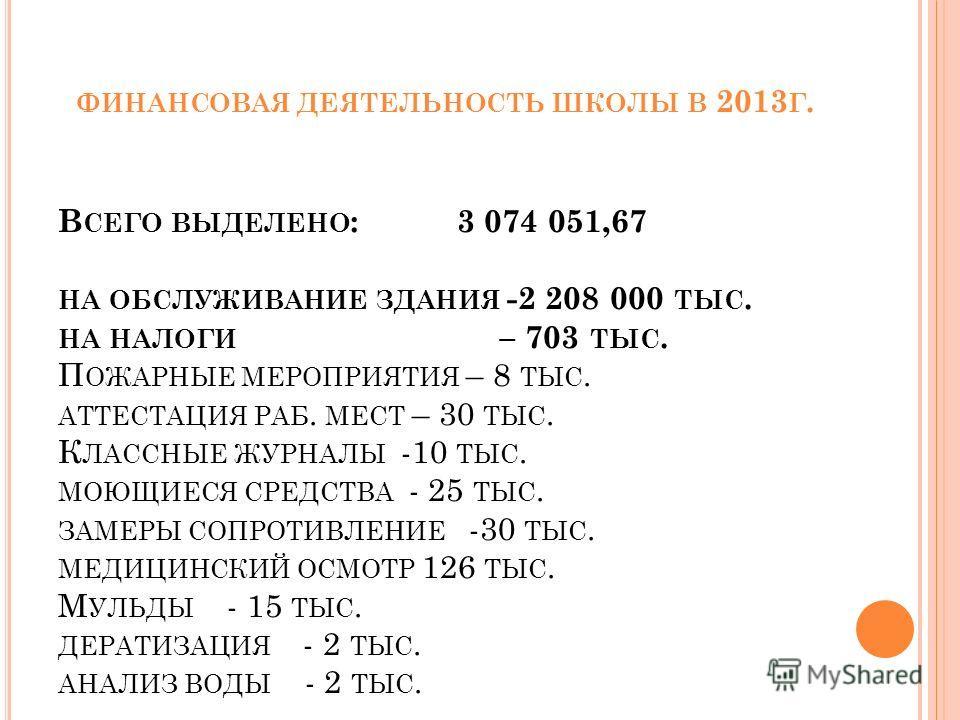 ФИНАНСОВАЯ ДЕЯТЕЛЬНОСТЬ ШКОЛЫ В 2013 Г. В СЕГО ВЫДЕЛЕНО : 3 074 051,67 НА ОБСЛУЖИВАНИЕ ЗДАНИЯ -2 208 000 ТЫС. НА НАЛОГИ – 703 ТЫС. П ОЖАРНЫЕ МЕРОПРИЯТИЯ – 8 ТЫС. АТТЕСТАЦИЯ РАБ. МЕСТ – 30 ТЫС. К ЛАССНЫЕ ЖУРНАЛЫ -10 ТЫС. МОЮЩИЕСЯ СРЕДСТВА - 25 ТЫС. ЗА