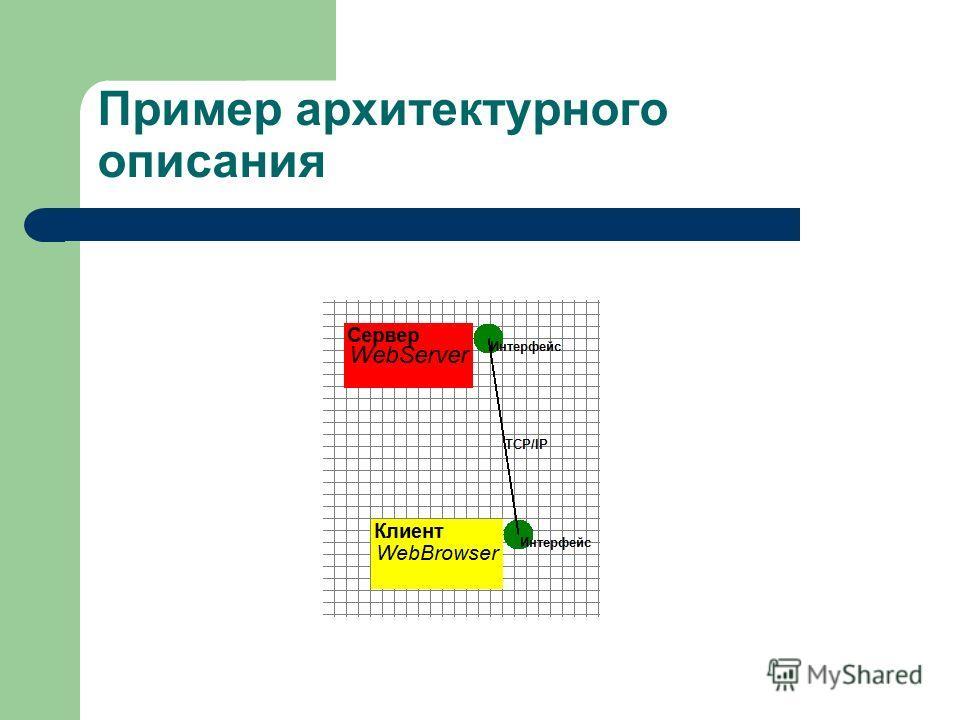 Пример архитектурного описания