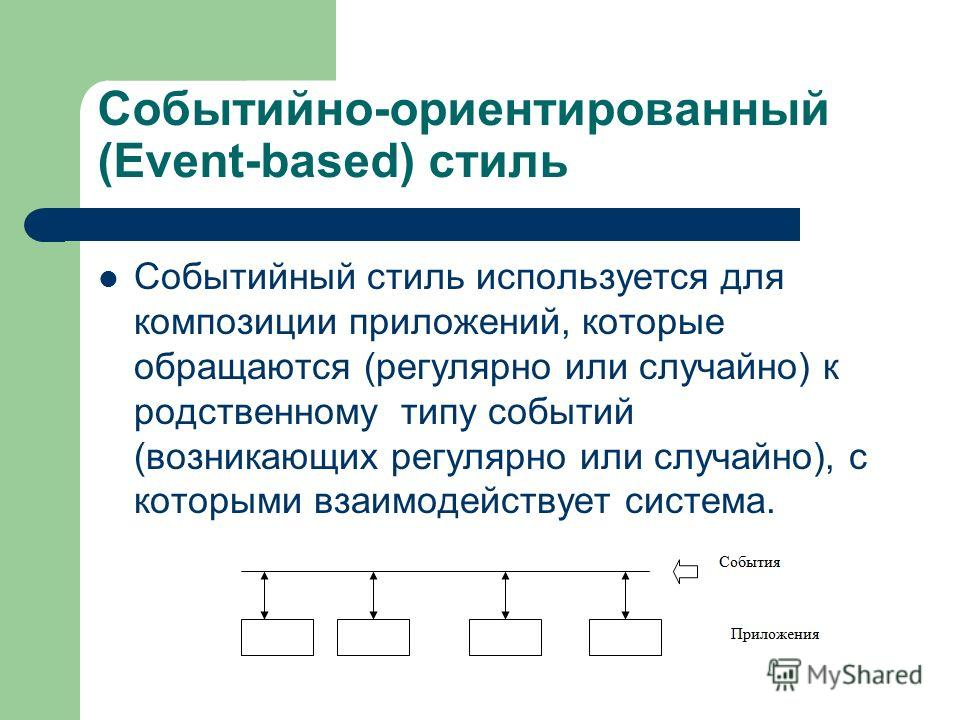 Событийно-ориентированный (Event-based) стиль Событийный стиль используется для композиции приложений, которые обращаются (регулярно или случайно) к родственному типу событий (возникающих регулярно или случайно), с которыми взаимодействует система.