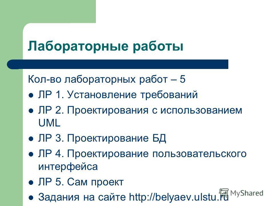 Лабораторные работы Кол-во лабораторных работ – 5 ЛР 1. Установление требований ЛР 2. Проектирования с использованием UML ЛР 3. Проектирование БД ЛР 4. Проектирование пользовательского интерфейса ЛР 5. Сам проект Задания на сайте http://belyaev.ulstu