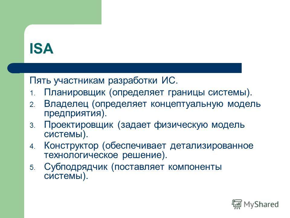 ISA Пять участникам разработки ИС. 1. Планировщик (определяет границы системы). 2. Владелец (определяет концептуальную модель предприятия). 3. Проектировщик (задает физическую модель системы). 4. Конструктор (обеспечивает детализированное технологиче