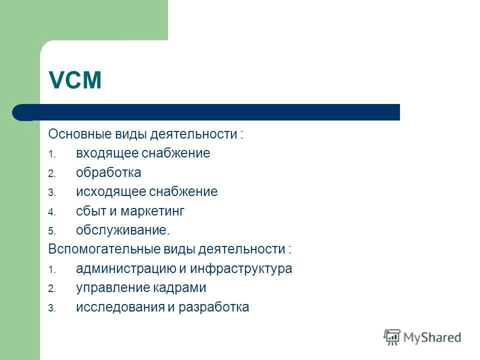 VCM Основные виды деятельности : 1. входящее снабжение 2. обработка 3. исходящее снабжение 4. сбыт и маркетинг 5. обслуживание. Вспомогательные виды деятельности : 1. администрацию и инфраструктура 2. управление кадрами 3. исследования и разработка