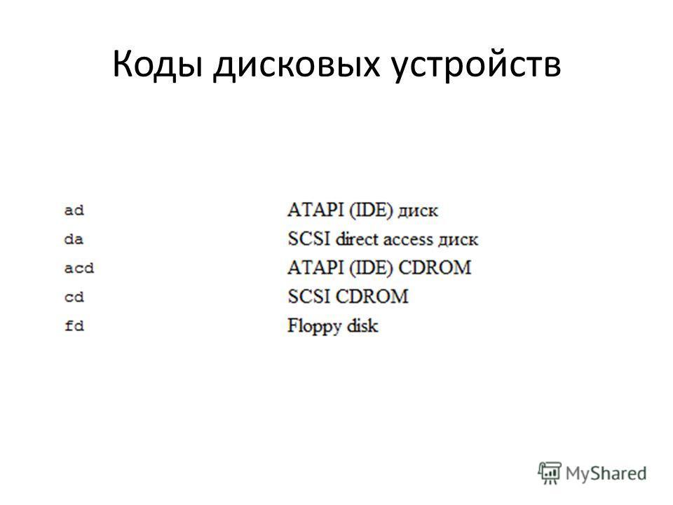 Коды дисковых устройств