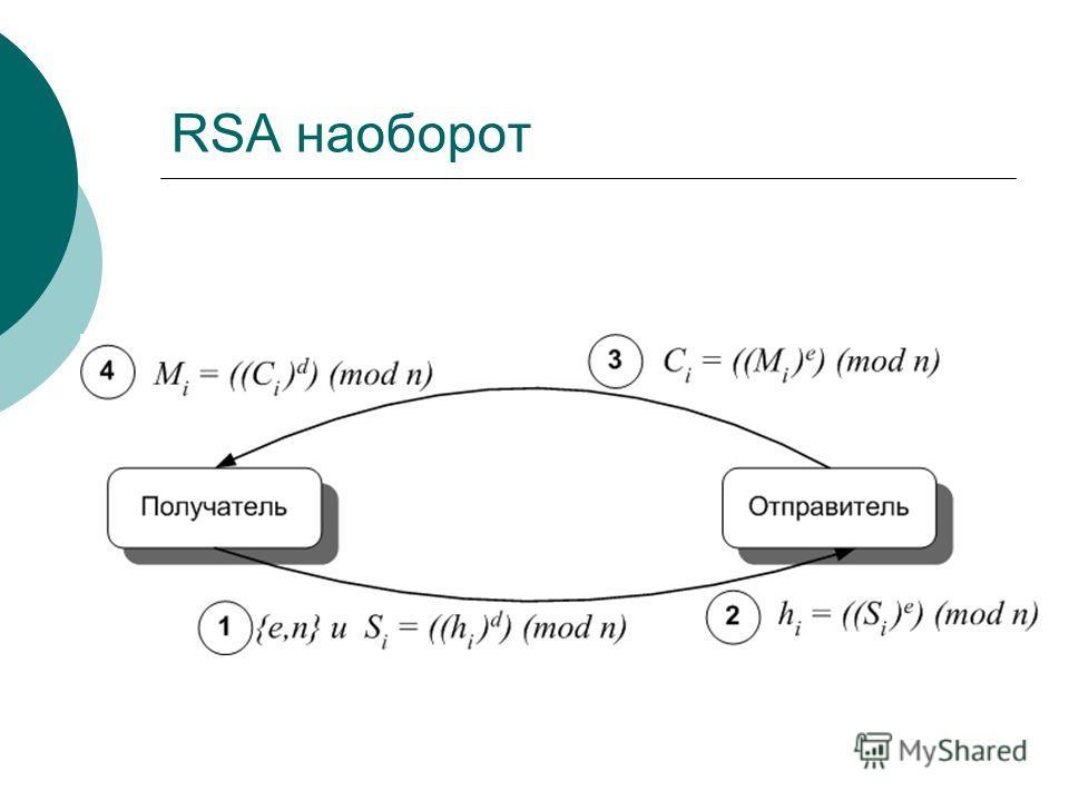 RSA наоборот