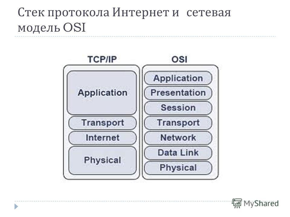 Стек протокола Интернет и сетевая модель OSI