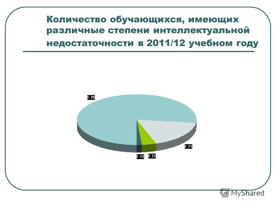 Количество обучающихся, имеющих различные степени интеллектуальной недостаточности в 2011/12 учебном году