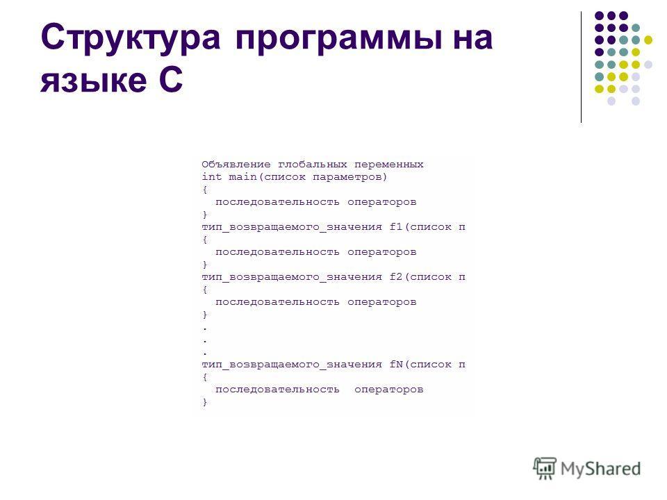 Структура программы на языке С