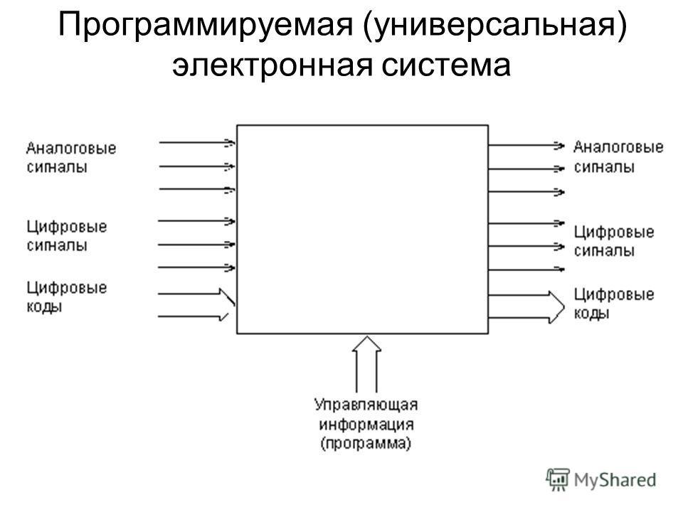 Программируемая (универсальная) электронная система