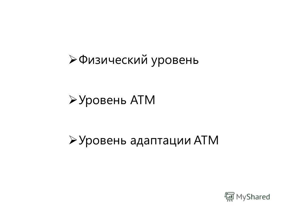 Физический уровень Уровень ATM Уровень адаптации ATM