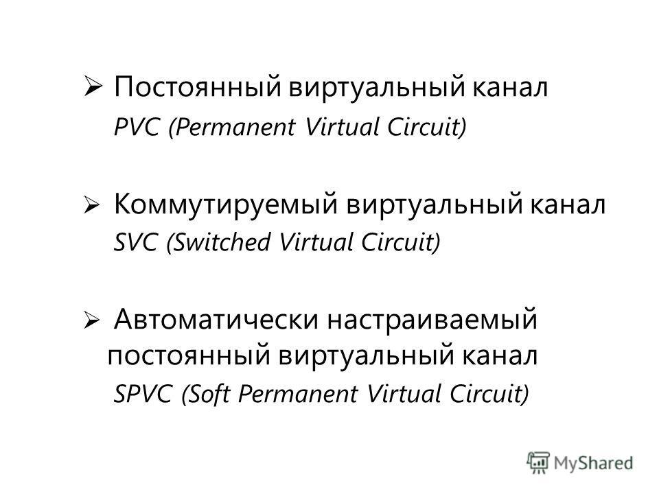Постоянный виртуальный канал PVC (Permanent Virtual Circuit) Коммутируемый виртуальный канал SVC (Switched Virtual Circuit) Автоматически настраиваемый постоянный виртуальный канал SPVC (Soft Permanent Virtual Circuit)