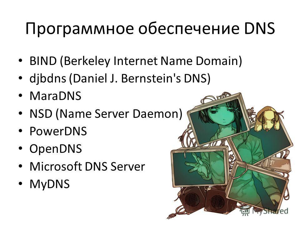 Программное обеспечение DNS BIND (Berkeley Internet Name Domain) djbdns (Daniel J. Bernstein's DNS) MaraDNS NSD (Name Server Daemon) PowerDNS OpenDNS Microsoft DNS Server MyDNS