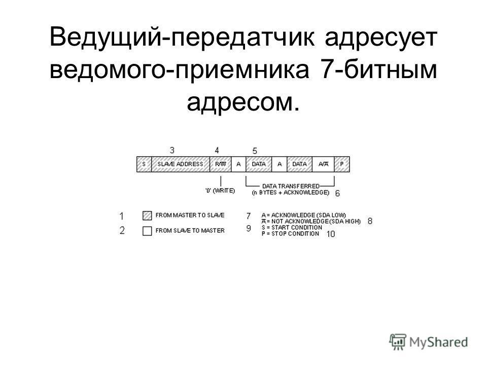 Ведущий-передатчик адресует ведомого-приемника 7-битным адресом.