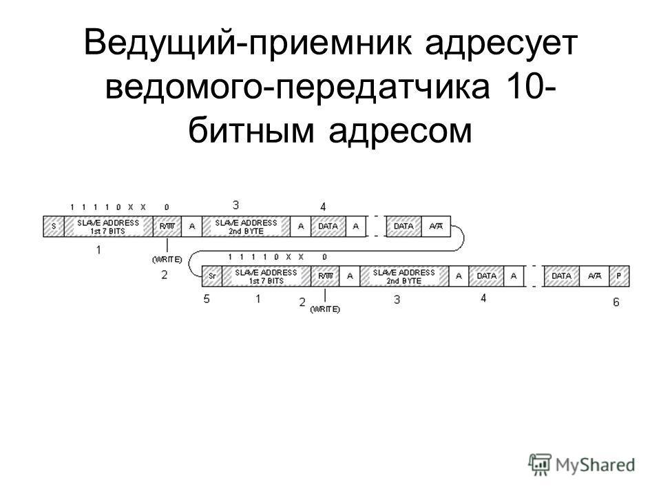 Ведущий-приемник адресует ведомого-передатчика 10- битным адресом