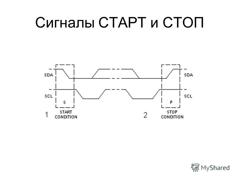 Сигналы СТАРТ и СТОП
