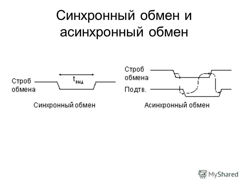 Синхронный обмен и асинхронный обмен