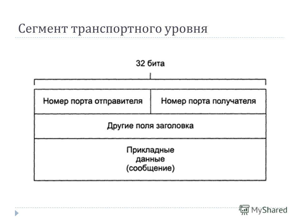 Сегмент транспортного уровня