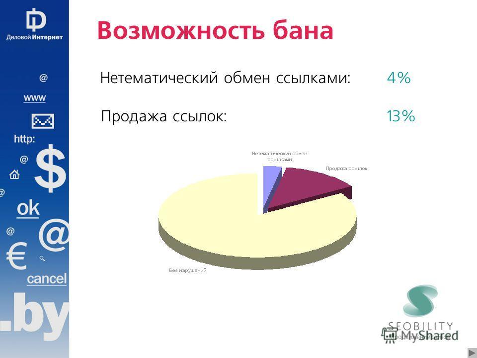 Возможность бана Нетематический обмен ссылками:4% Продажа ссылок:13%