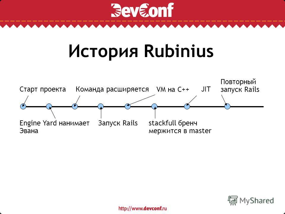 История Rubinius Старт проекта Engine Yard нанимает Эвана Команда расширяется Запуск Rails VM на C++ stackfull бренч мержится в master JIT Повторный запуск Rails
