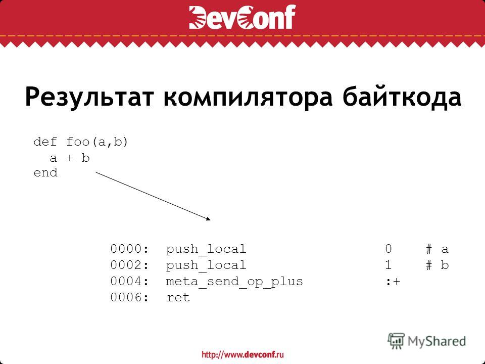 Результат компилятора байткода def foo(a,b) a + b end 0000: push_local 0 # a 0002: push_local 1 # b 0004: meta_send_op_plus :+ 0006: ret