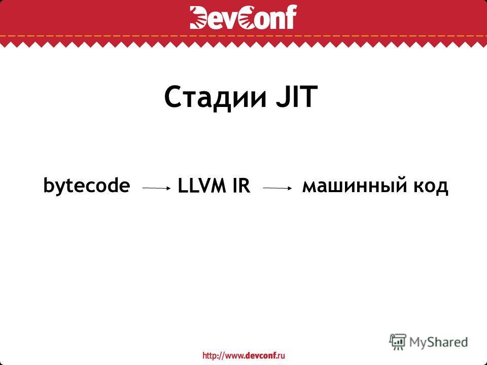 Стадии JIT bytecode LLVM IR машинный код