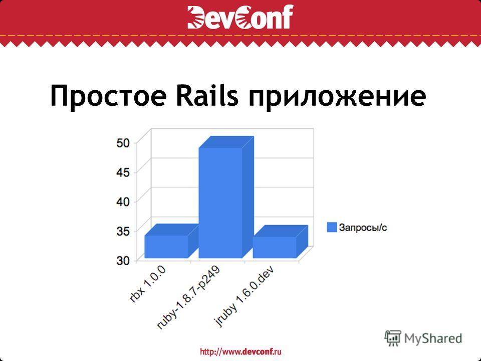 Простое Rails приложение