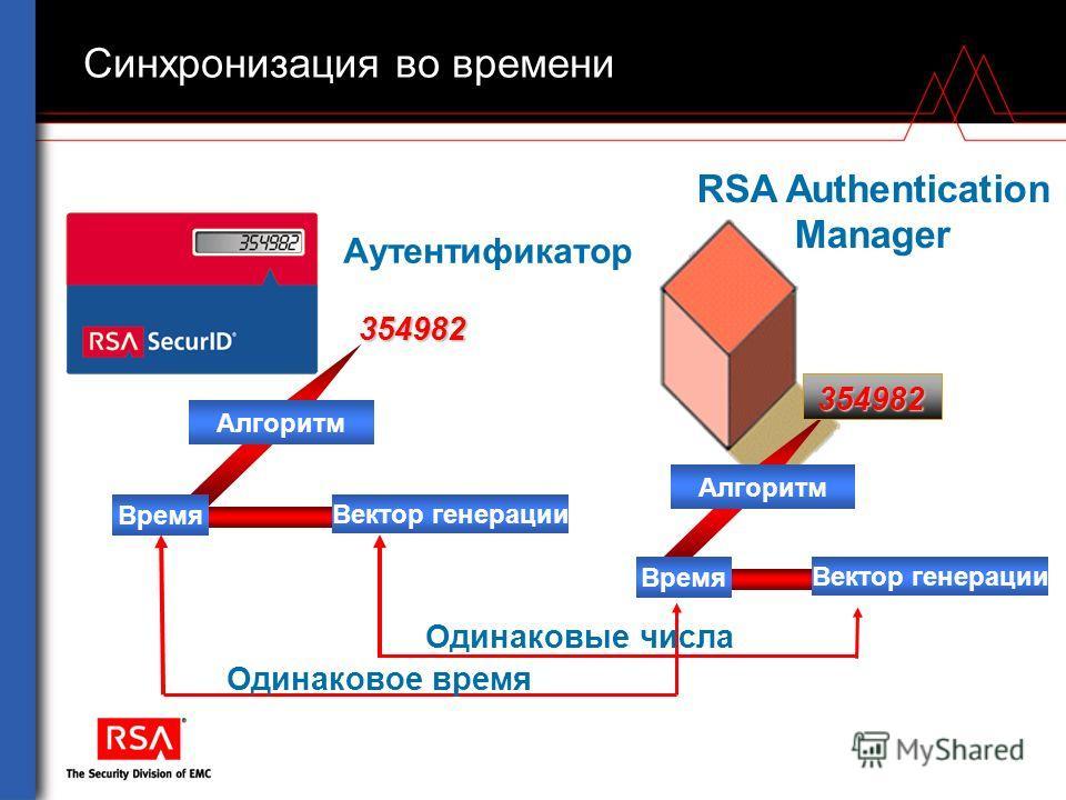 Синхронизация во времени Вектор генерации Время 354982 RSA Authentication Manager Аутентификатор Алгоритм Вектор генерации Время 354982 Алгоритм Одинаковые числа Одинаковое время